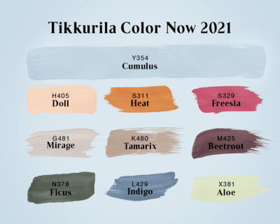 Mieszalnia Farb Tikkurila - Warszawa